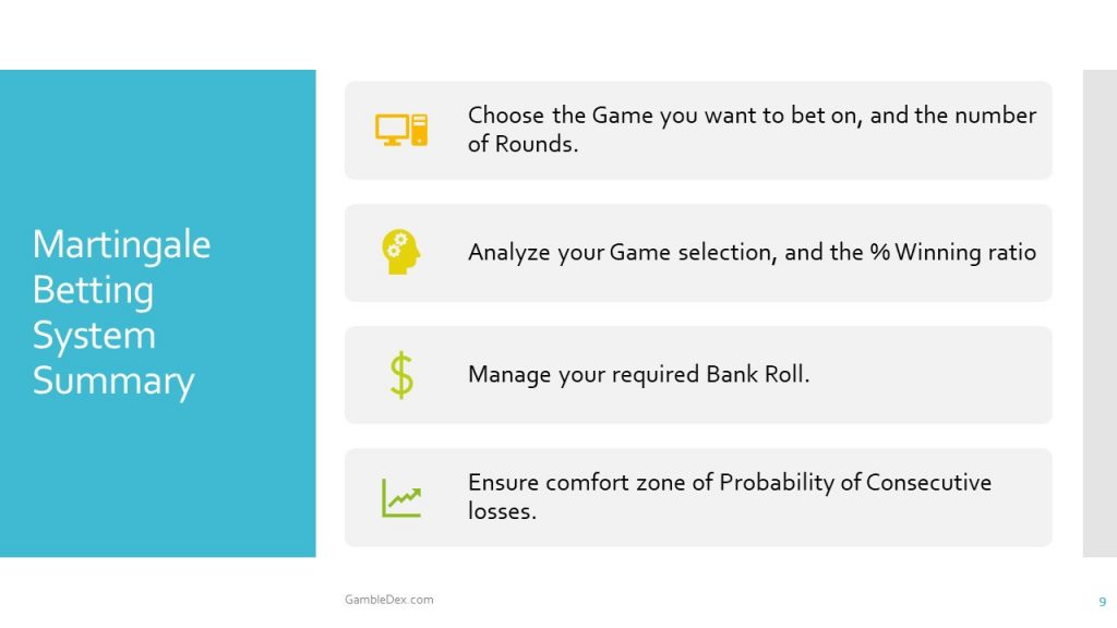Martingale Betting System Info-Slides 9